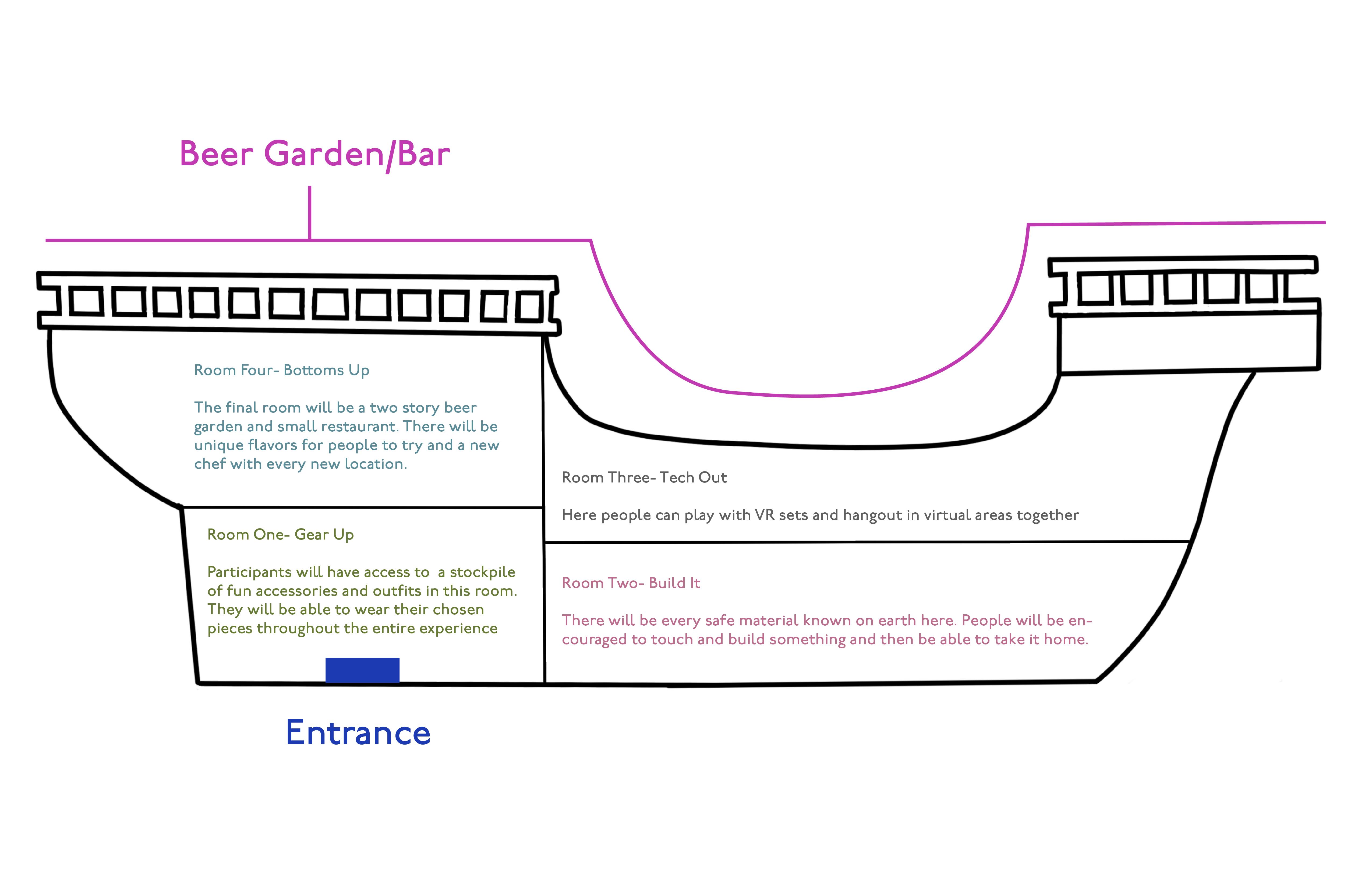 layout-plan-01