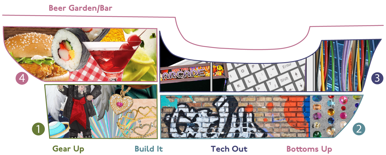 boat_layout_3